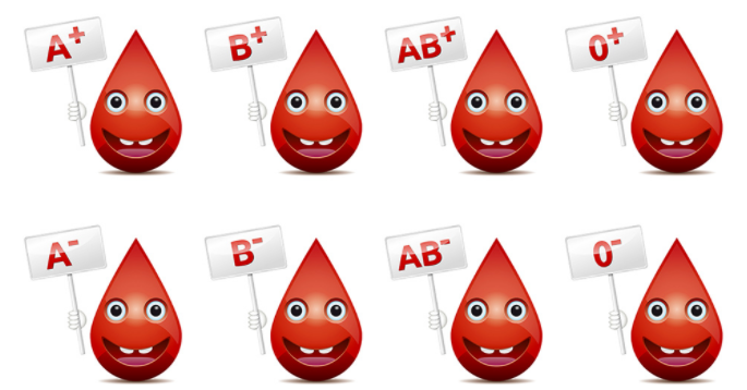 Диета по группе крови рацион