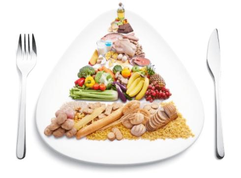 Белковая (низкоуглеводная) диета для похудения: меню на неделю