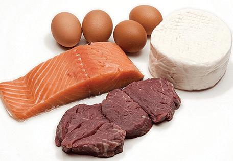 Список продуктов с высоким содержанием белка с полным набором аминокислот