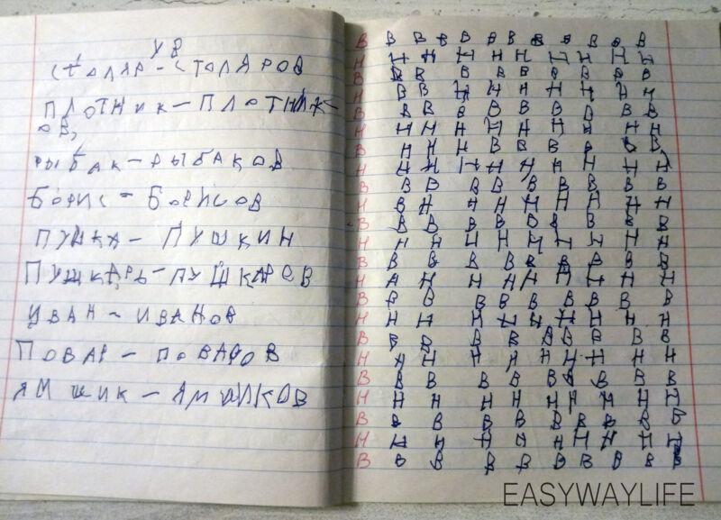 Поиск нового способа письма для ребенка с ДЦП рис 3